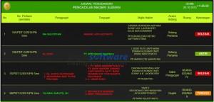 Monitor Sistem Informasi Jadwal Sidang Pegadilan