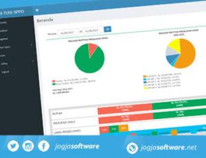 Sistem Informasi Monitoring Restitusi Reimbuse SPPD PLN