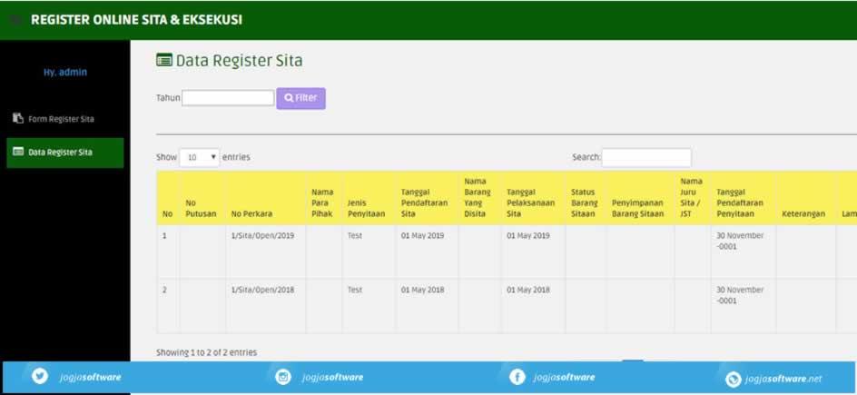 Data Sistem Informasi Register Sita & Eksekusi Pengadilan